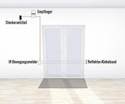 Durchgangsmelder mit Licthschranke an einem Eingang