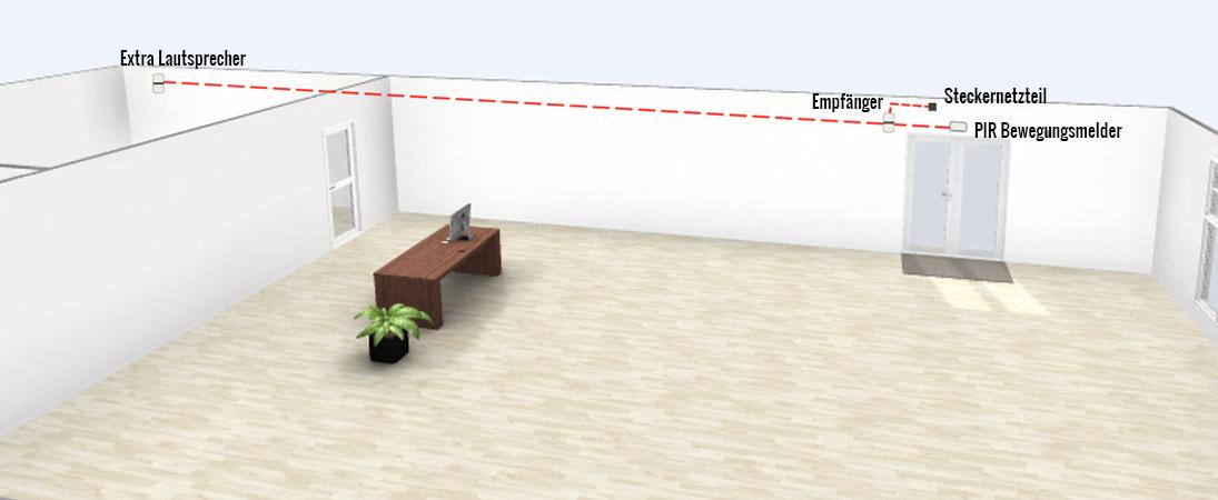 Durchgangsmelder mit Extra Lautsprecher im Büro