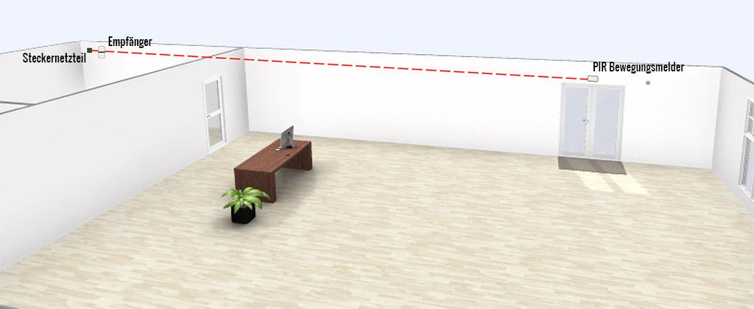 Durchgangsmelder mit Bewegungsmelder – Empfänger im Büro
