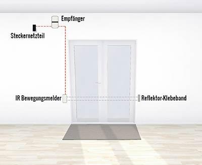 Der verdrahtete Durchgangsmelder erfordert, dass der Bewegungsmelder oder die Lichtschranke mit dem Gong verkabelt sein muss.